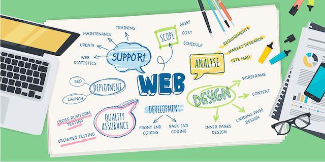 24 نکته که باید هنگام طراحی وب سایت در نظر بگیرید